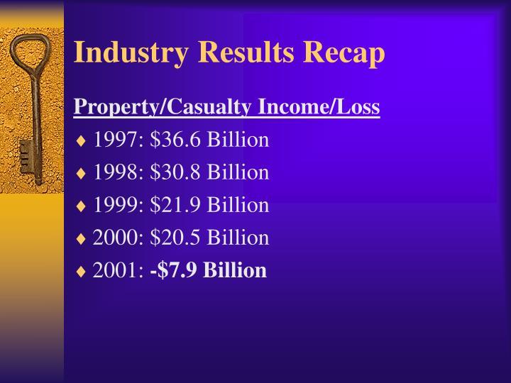 Industry Results Recap