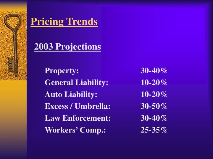 Pricing Trends