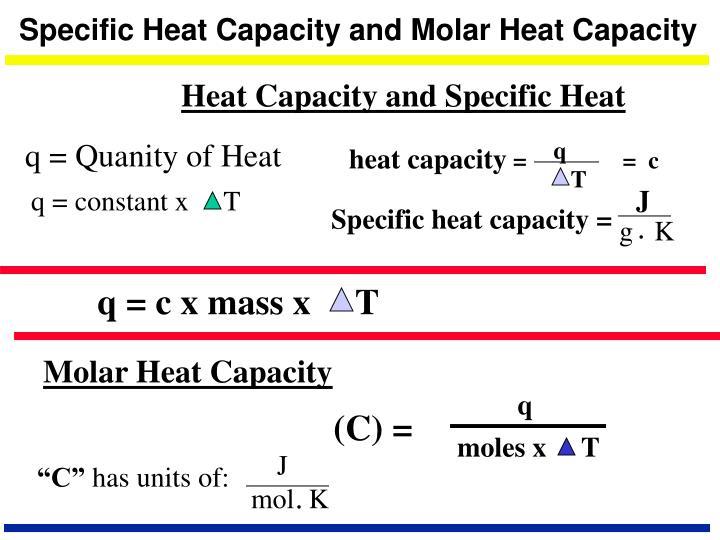 Specific Heat Capacity and Molar Heat Capacity
