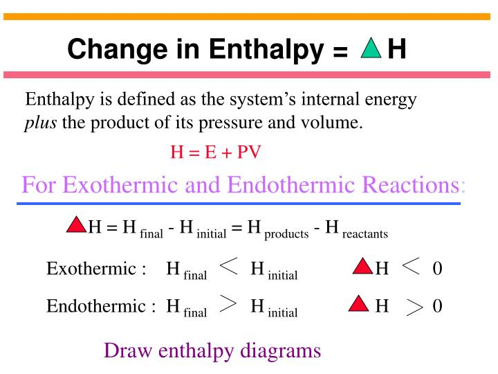 Change in Enthalpy =     H