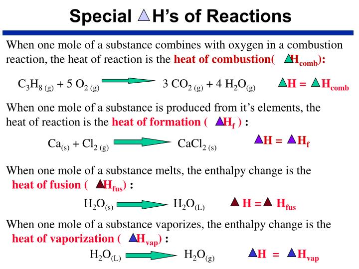 Special    H's of Reactions