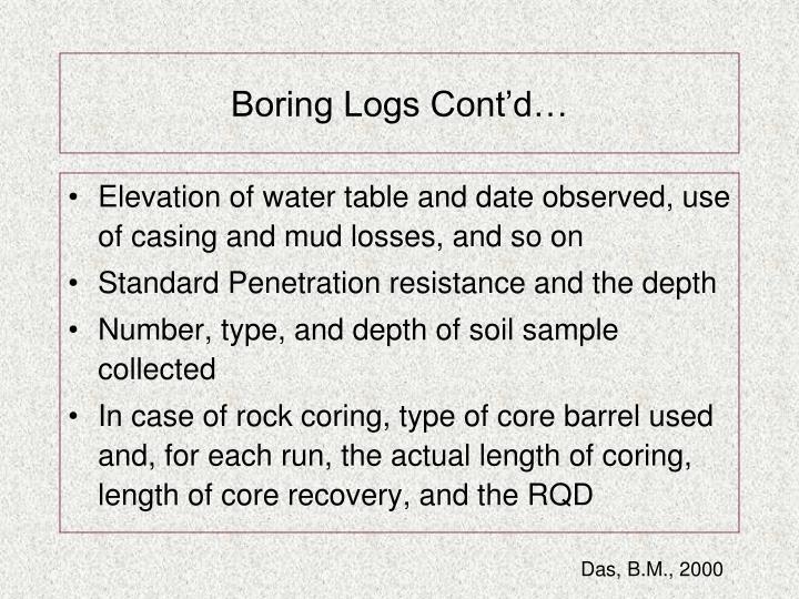 Boring Logs Cont'd…