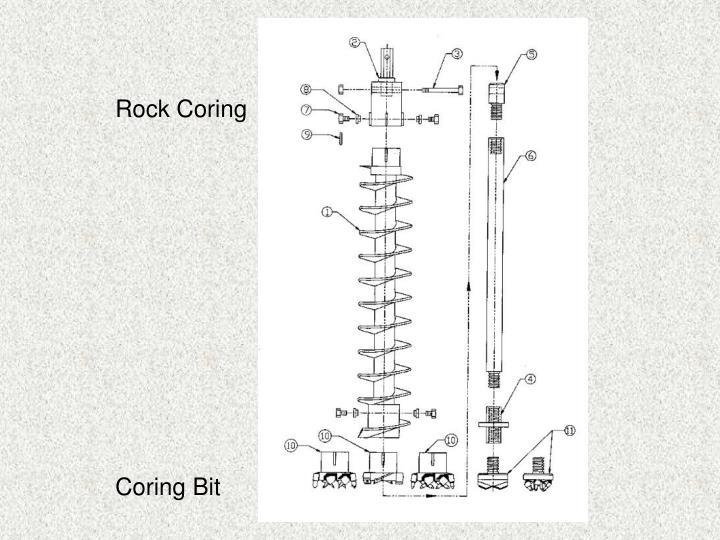 Rock Coring