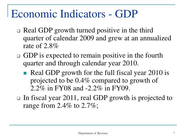 Economic Indicators - GDP