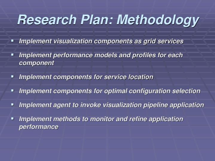 Research Plan: Methodology