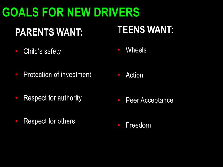 Goals for New Drivers