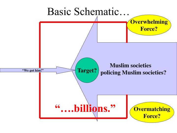 Basic Schematic…