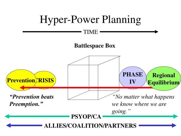 Hyper-Power Planning