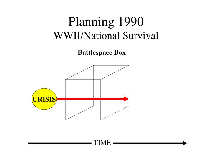 Planning 1990