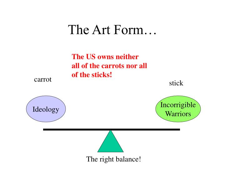 The Art Form…