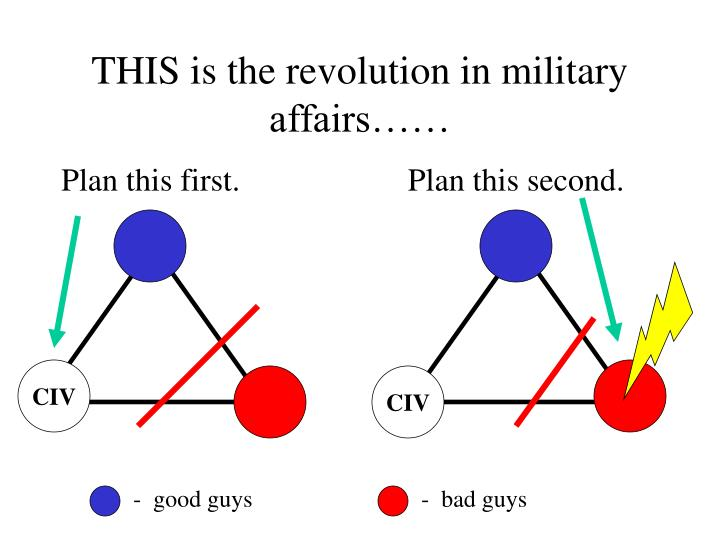 THIS is the revolution in military affairs……