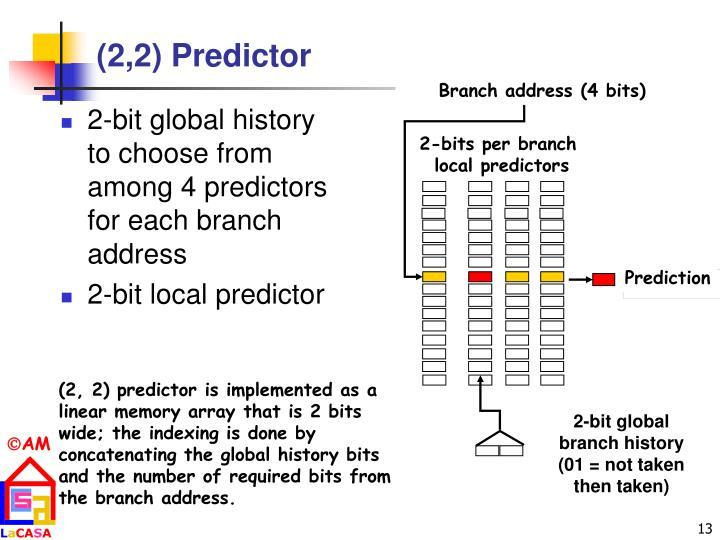 (2,2) Predictor