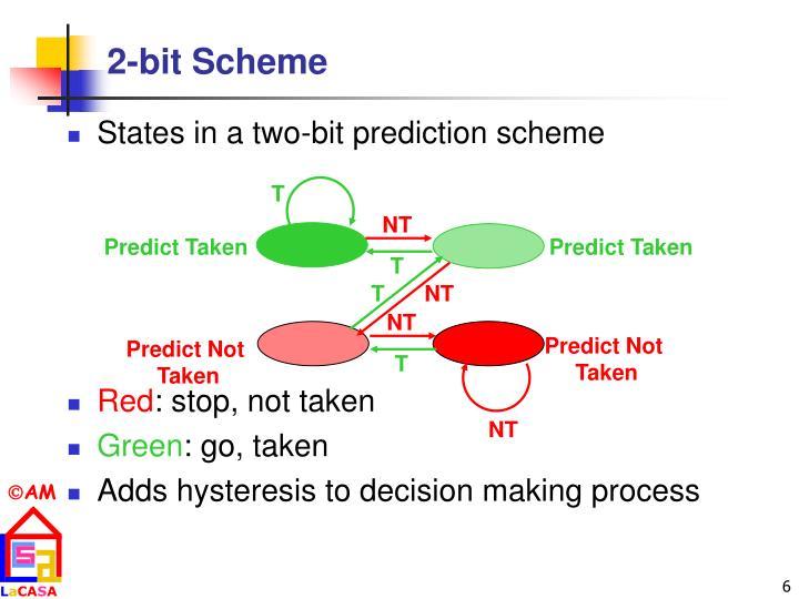 2-bit Scheme