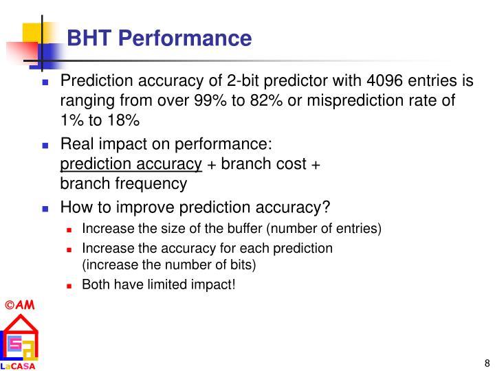 BHT Performance