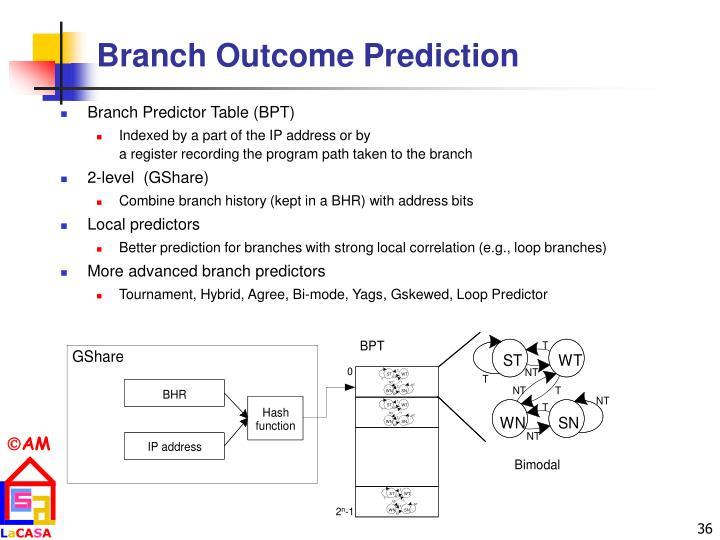 Branch Outcome Prediction