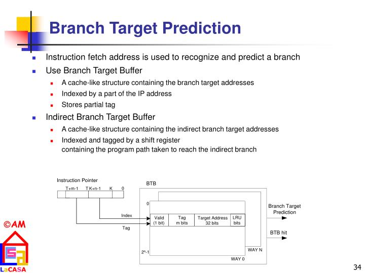 Branch Target Prediction