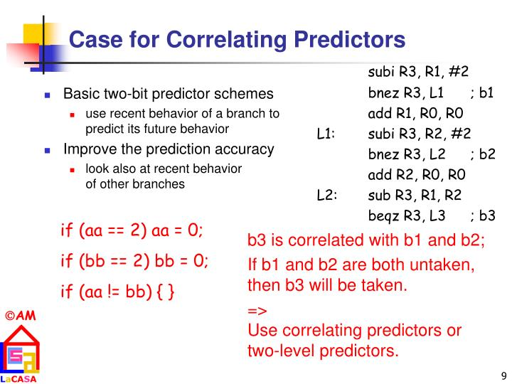 Case for Correlating Predictors