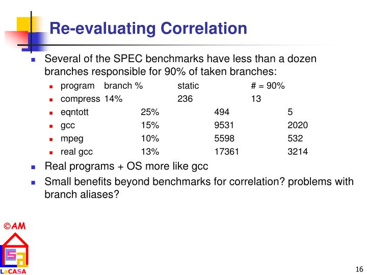 Re-evaluating Correlation