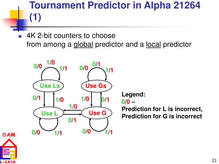 Tournament Predictor in Alpha 21264 (1)