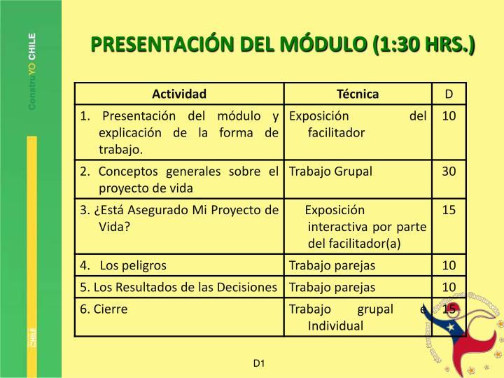 PRESENTACIÓN DEL MÓDULO (1:30 HRS.)