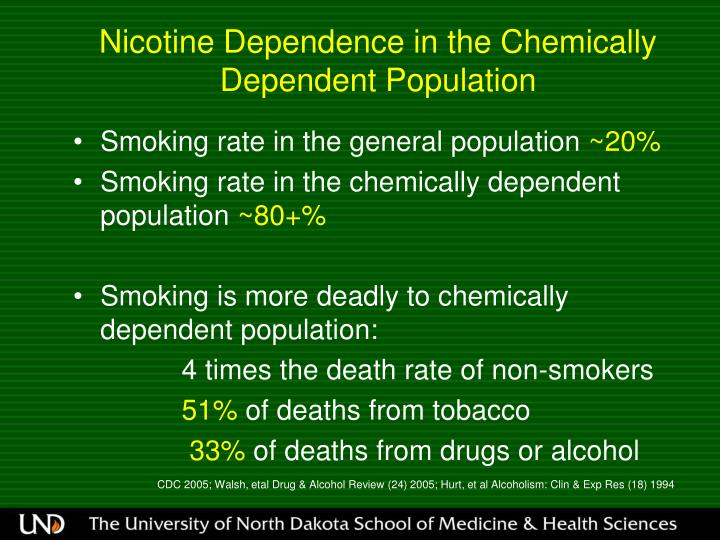 Nicotine Dependence in the Chemically Dependent Population