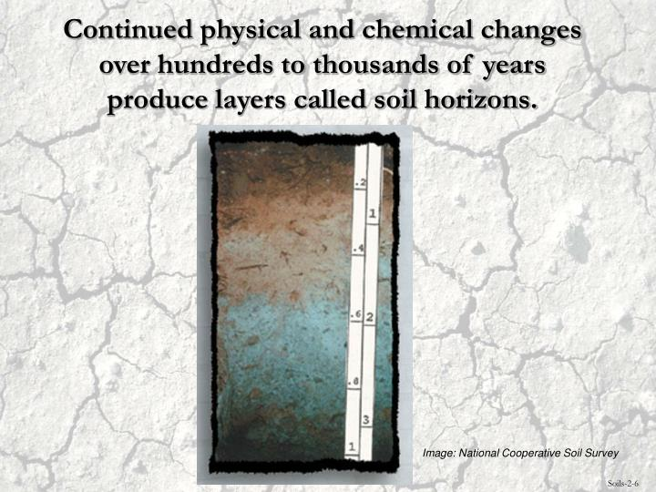 Continued physical and chemical changes over hundreds to thousands of years produce layers called soil horizons.