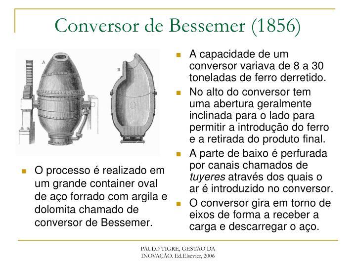 Conversor de Bessemer (1856)