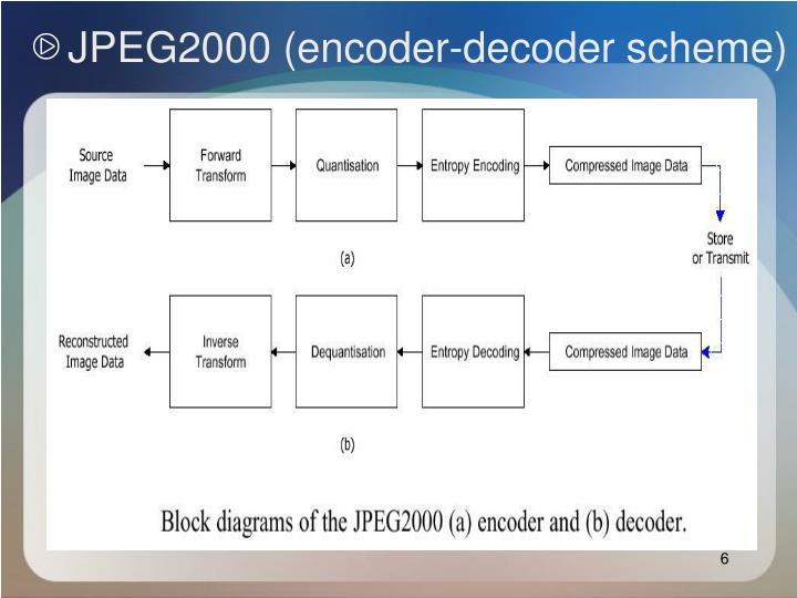 JPEG2000 (encoder-decoder scheme)