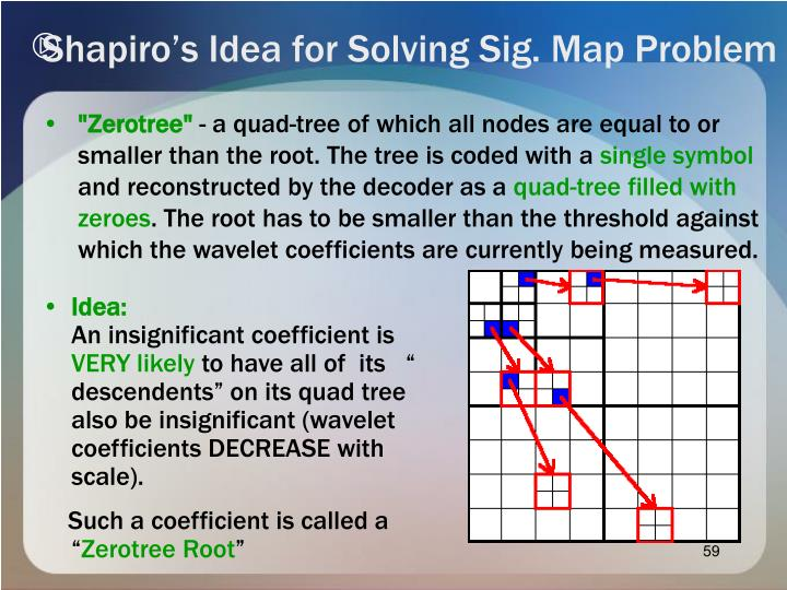 Shapiro's Idea for Solving Sig. Map Problem