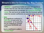 shapiro s idea for solving sig map problem