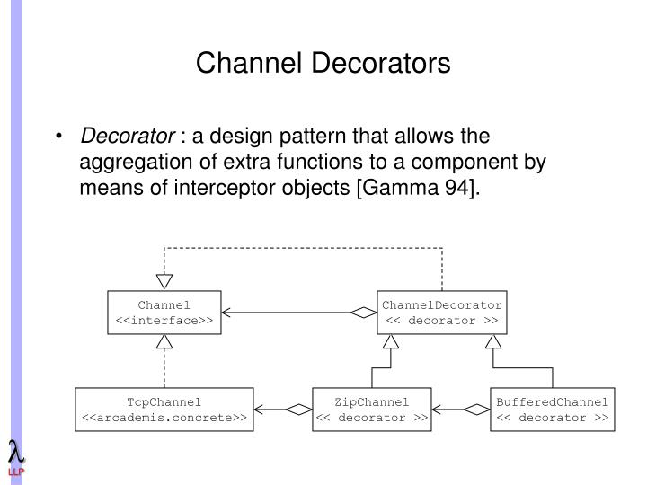 Channel Decorators