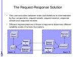 the request response solution