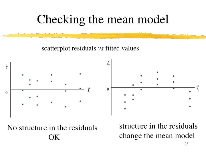 Checking the mean model