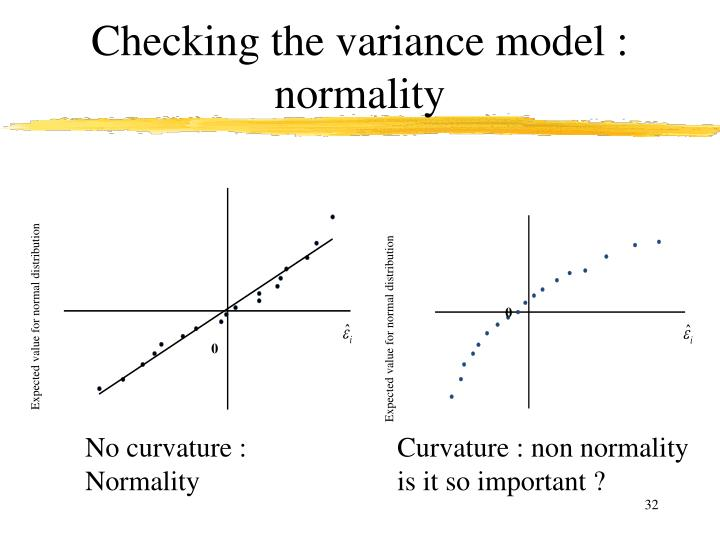 Checking the variance model : normality