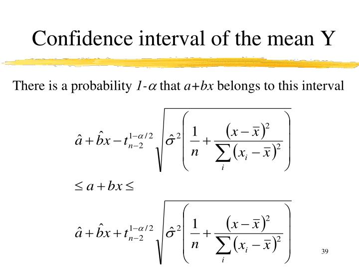 Confidence interval of the mean Y
