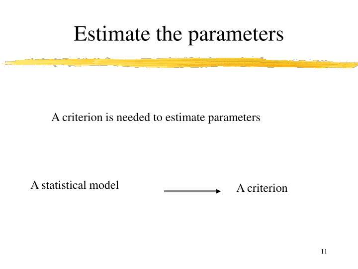 Estimate the parameters