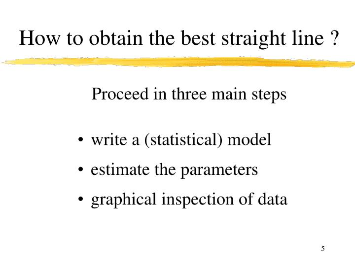 How to obtain the best straight line ?