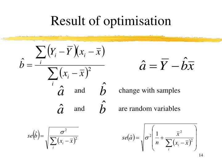 Result of optimisation