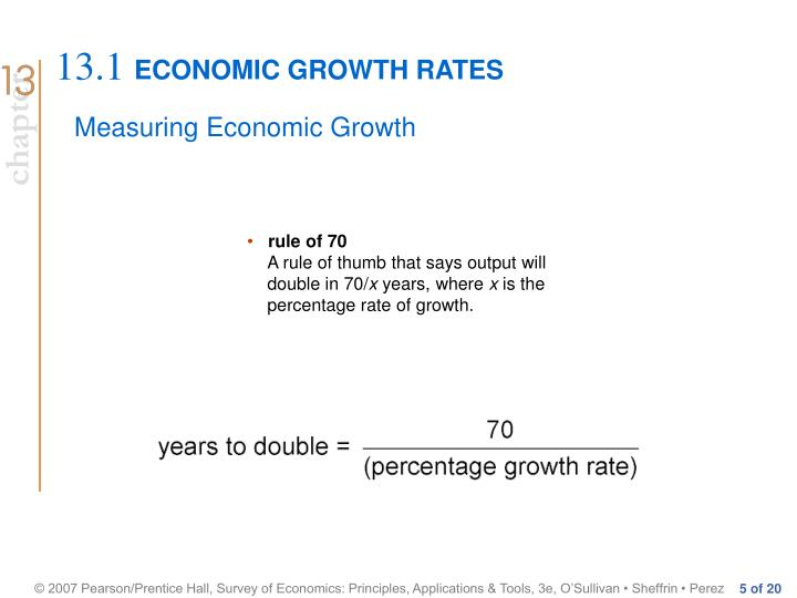 ECONOMIC GROWTH RATES
