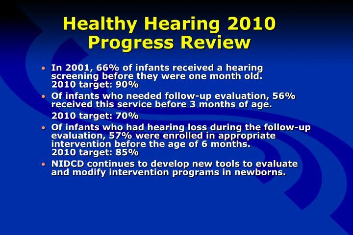 Healthy Hearing 2010