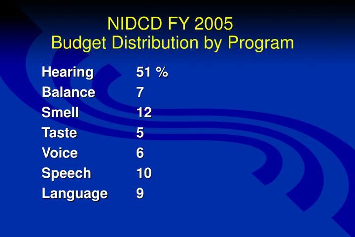 NIDCD FY 2005