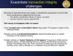 exacerbate transaction integrity challenges
