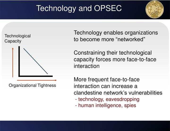 Technology and OPSEC