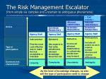 the risk management escalator from simple via complex and uncertain to ambiguous phenomena