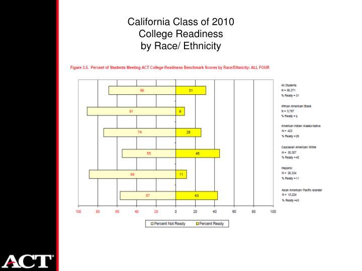 California Class of 2010