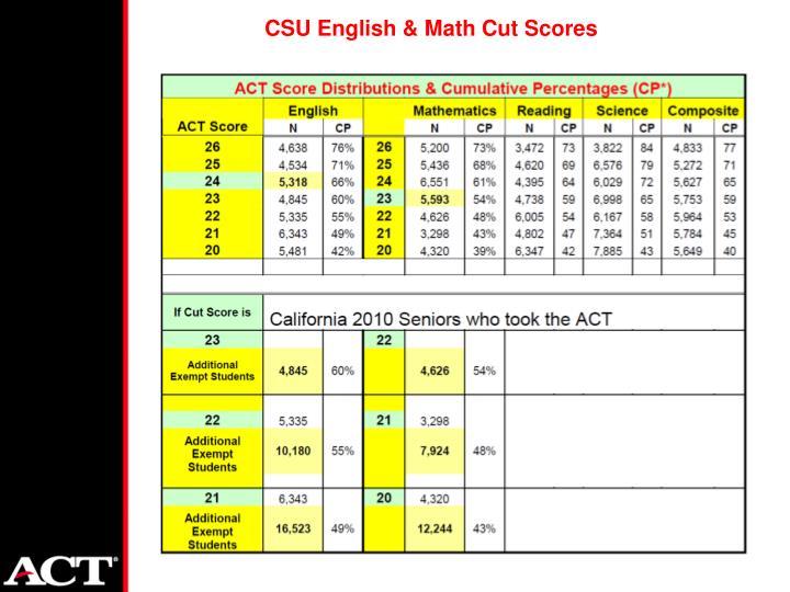 CSU English & Math Cut Scores