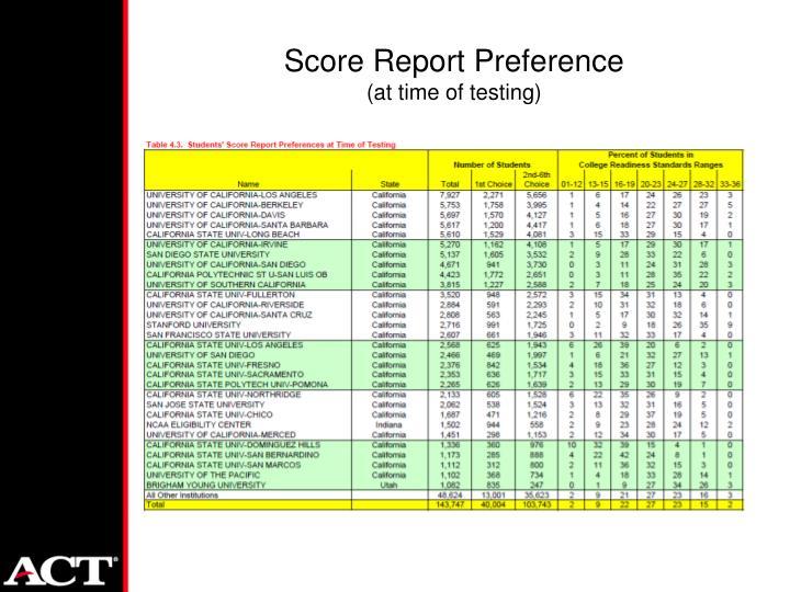Score Report Preference