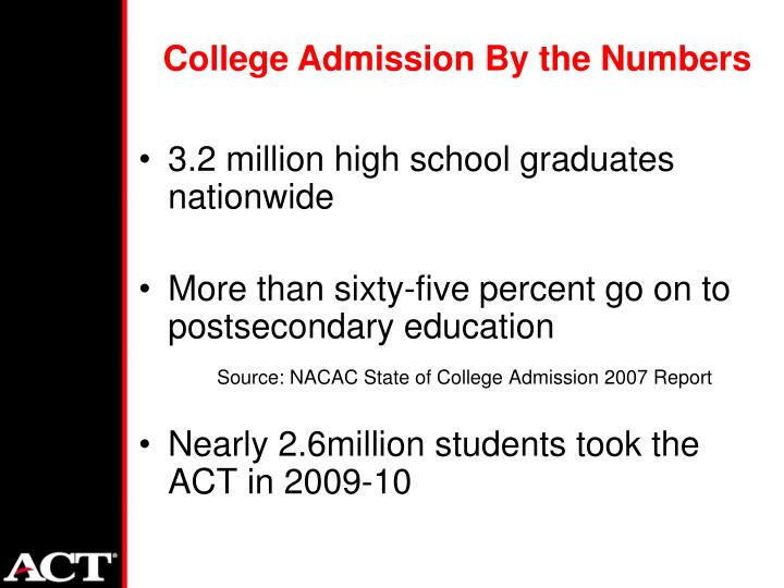 College Admission By the Numbers