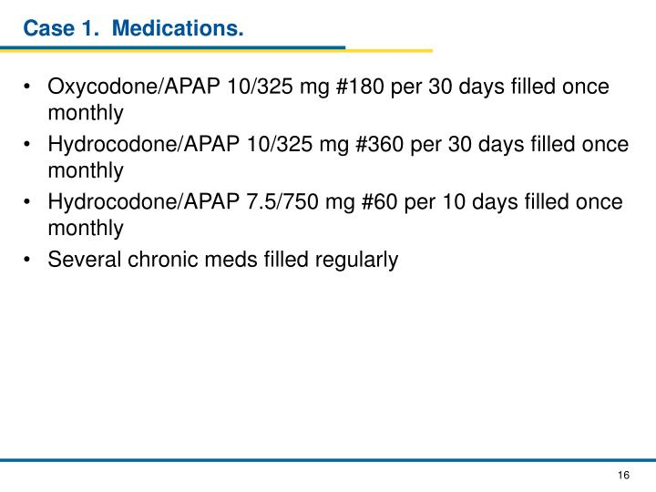 Case 1.  Medications.