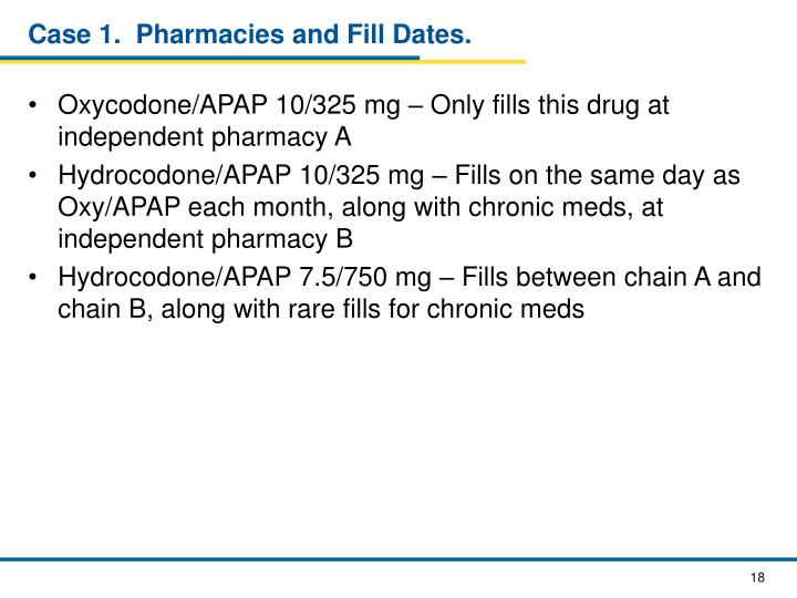 Case 1.  Pharmacies and Fill Dates.